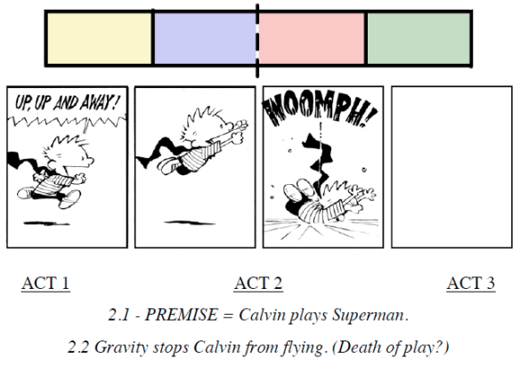 How to Use 3-Act Story Structure in Comic Strips   Tim Stout